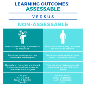 Learning Outcomes Infographic