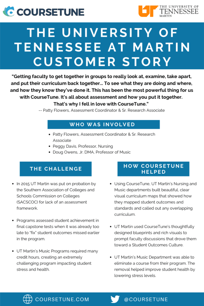 The University of Tennessee at Martin Customer Story