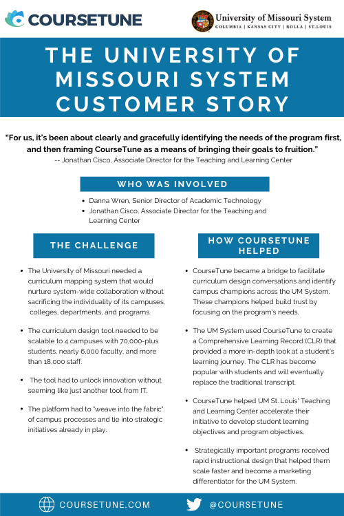 University of Missouri System Customer Story.