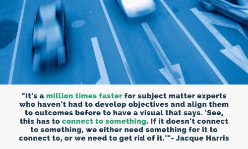 CourseTune made OTC's Curriculum design process a million times faster