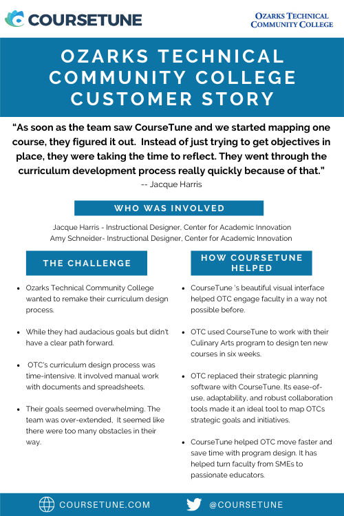 Describes the challenges OTC faced and how CourseTune helped