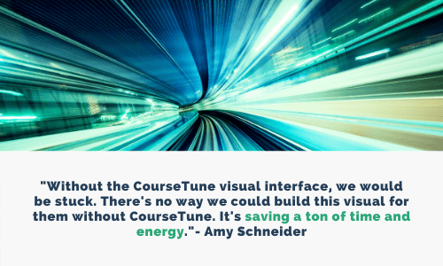 CourseTune's visual interface helped OTC save time with curriculum design.
