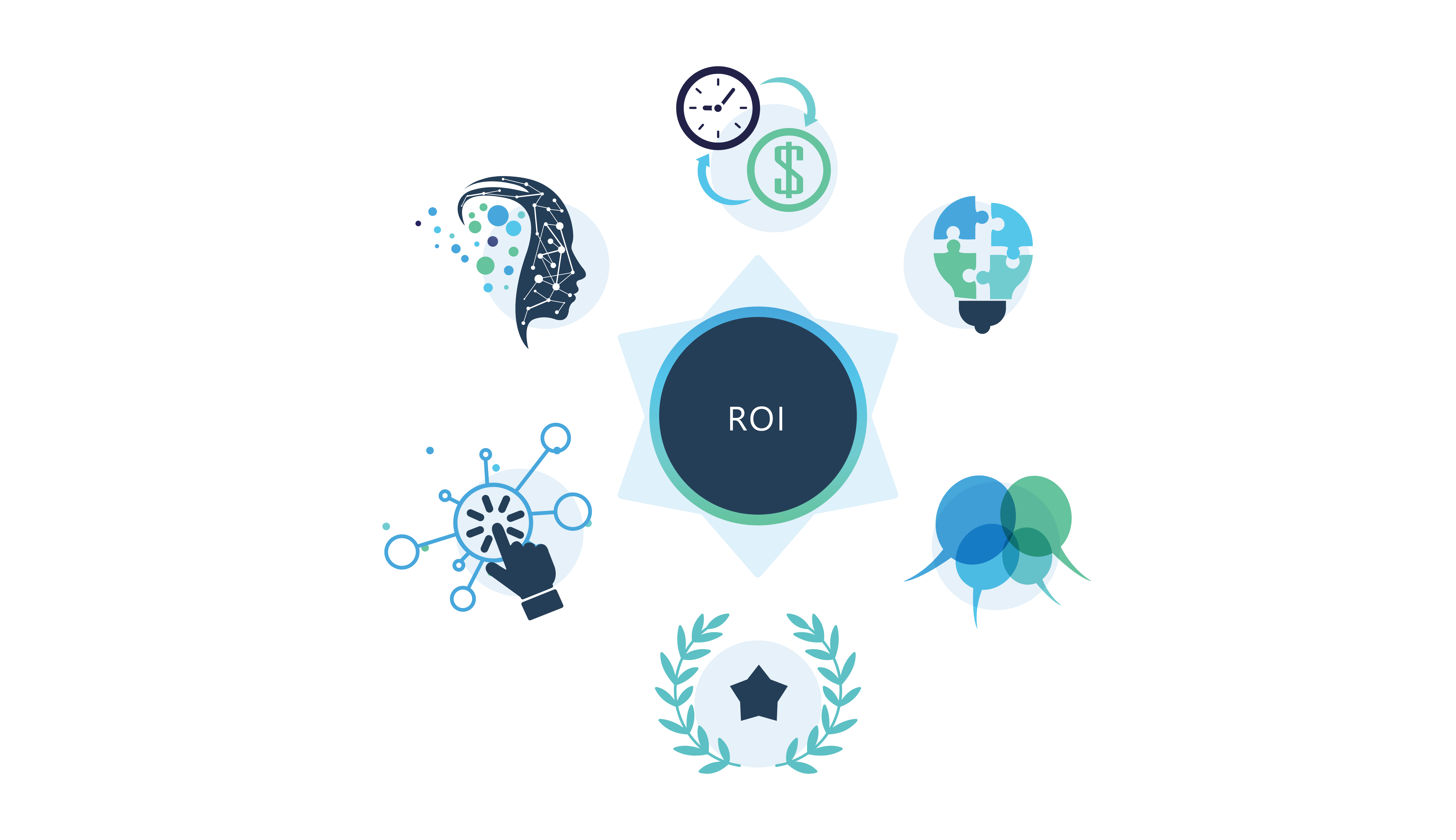 Unexpected Positive Impact: Clients Share the Benefits and ROI of Using CourseTune