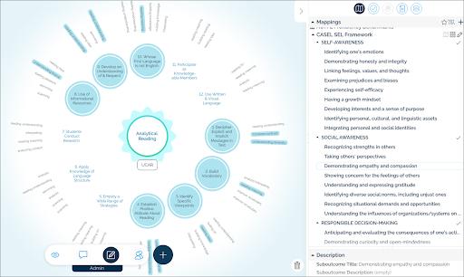 CourseTune has the CASEL framework available as an outcome set