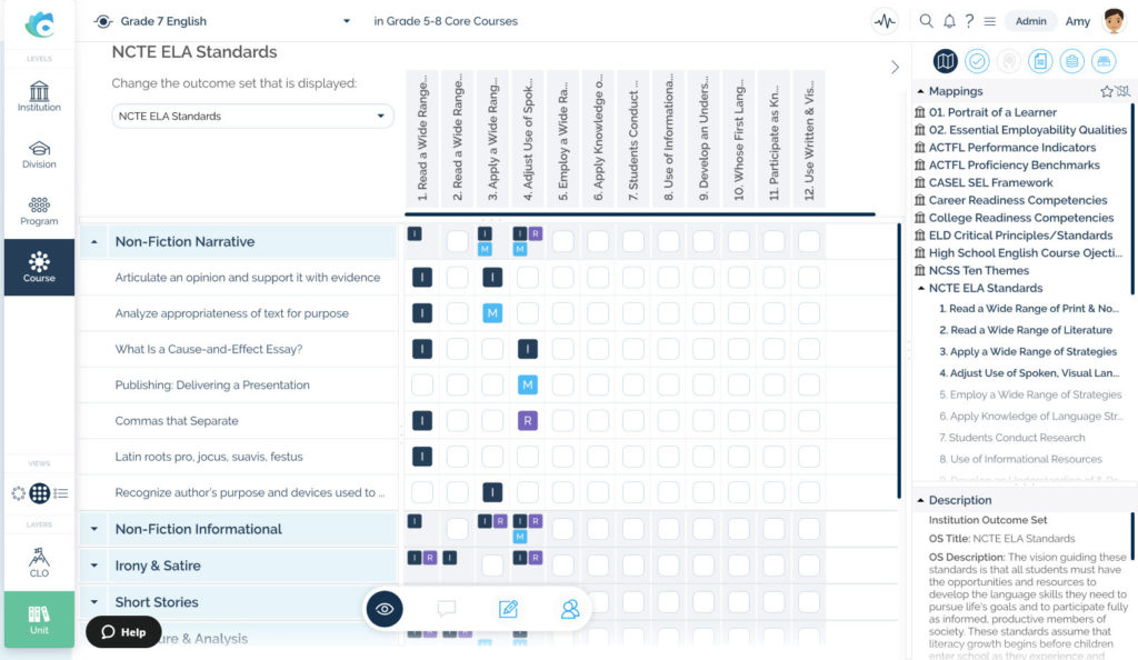 The Coursetune Grid Map with Outcome Scales