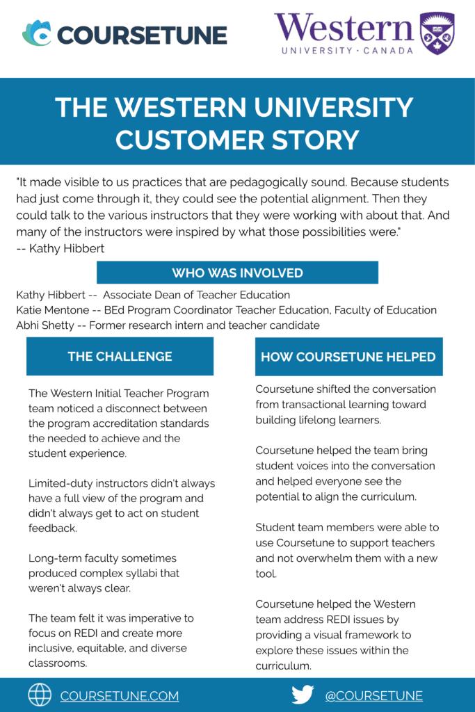 The Western Customer Story